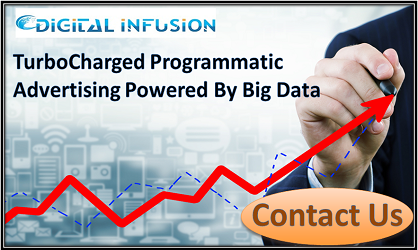 Programmatic Advertising, Programmatic Buying, Digital Infusion
